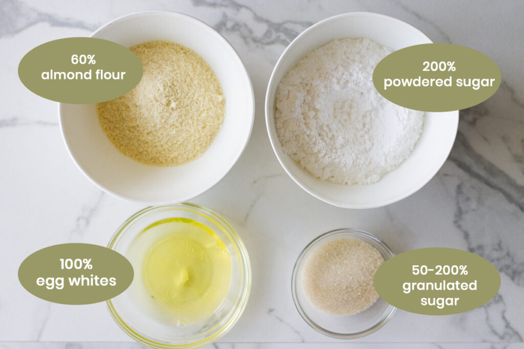 Four main ingredients for macarons in bowl with percentages listed: almond flour, powdered sugar, egg whites and granulated sugar.